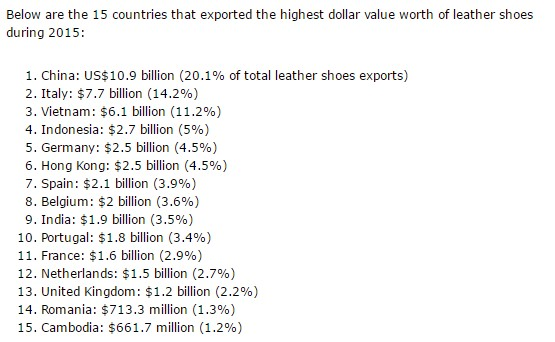 Leather_list of countries
